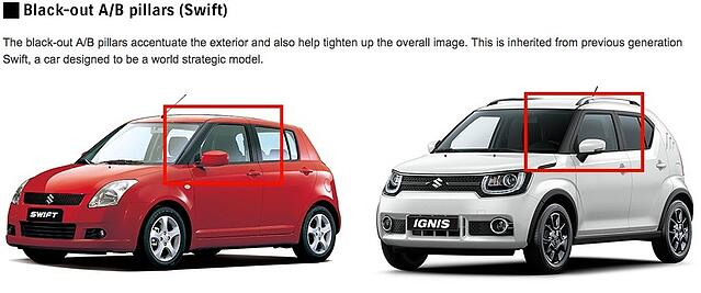 Suzuki-Ignis-design-inspiration-pillars.jpg