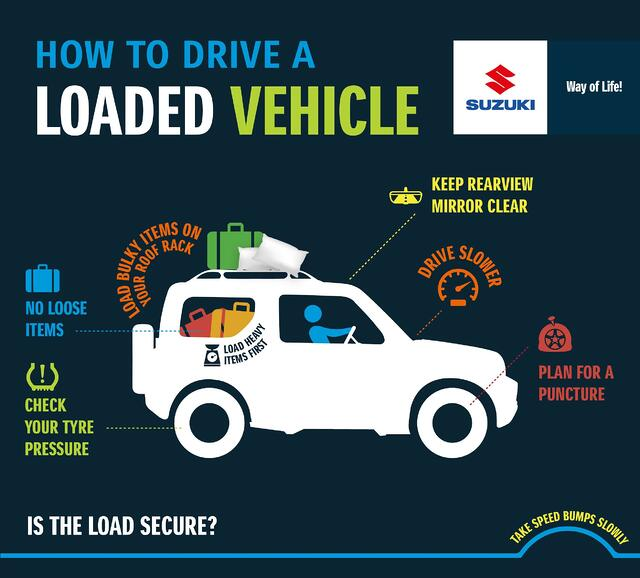 11188_SASA_Loaded_Vehicle_Infographic4-01.jpg
