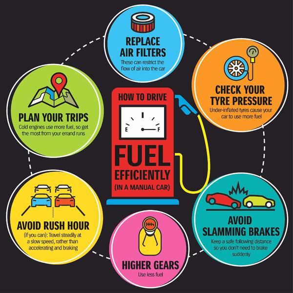 Suzuki Infographic on how to drive fuel efficiently (in a manual car)